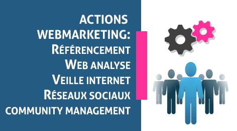 Actions webmarketing: Référencement, Web Analyse, Veille Internet, Réseaux Sociaux et Community Management
